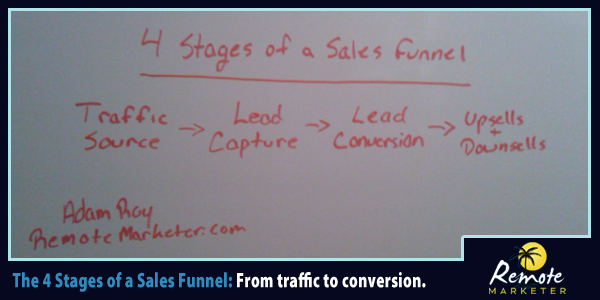 The 4 stages of a sales funnel whiteboard example