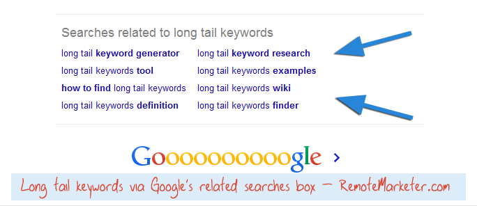 Long tail keyword ideas from Google's related search box.